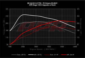 20_tfsi_long_b8_s0_vs_s1_93_cc