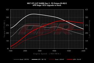 20_tsi_gen3_mqb_s0_vs_s1_93_cc